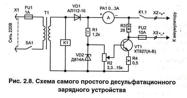 мощности электроудочек