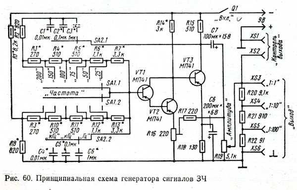 В генераторах высокой частоты