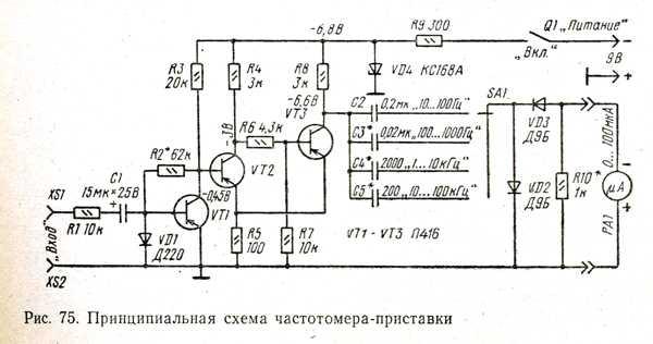 Схема простого частотомера своими руками