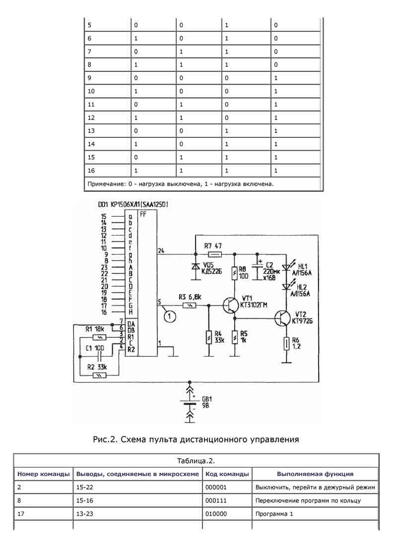 схема цветомузыки на транзисторе