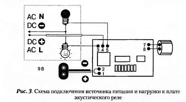 питание электронной схемы